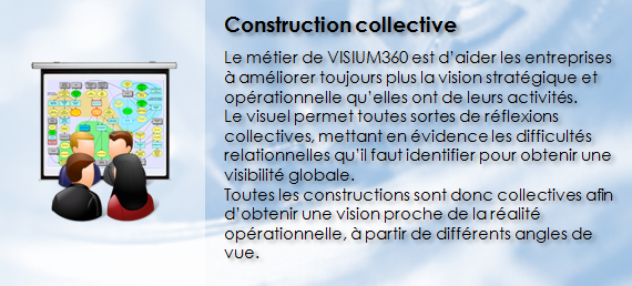 VISIUM360, Construction collective, VISIUM360, Vision stratégique, Réflexion collective, Visibilité globale, Angles de vues