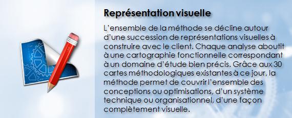 VISIUM360, Représentation visuelle, Méthode visuelle, Méthodologie visuelle, Cartographie, Cartes méthodologiques, Optimisation SI, Optimisation organisation, Conception SI