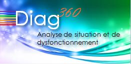 BtServiceDiag360